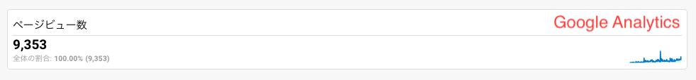 GoogleAnalyticsページビュー数9353